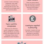 Top 5 reasons why London is attractive for tech startups Info