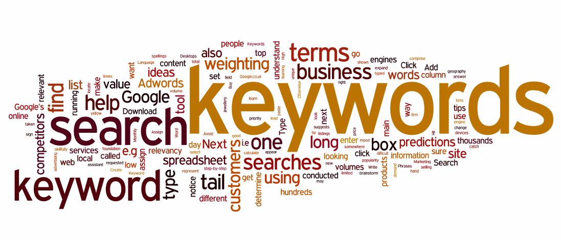 Order the Priority Keywords