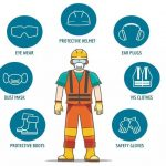 Wear correct PPE