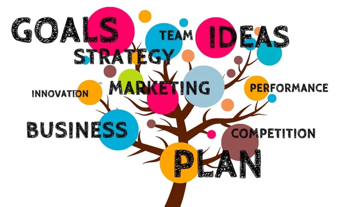 Benefits of Management training